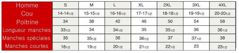 charte des tailles pour chemises