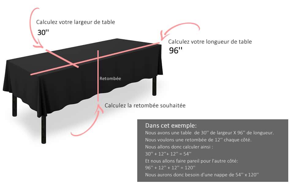 Comment mesurer la dimension d'une nappe Cinq-étoiles